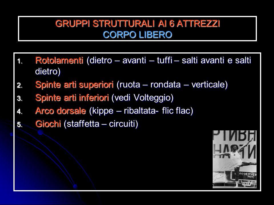 LA GINNASTICA RITMICA SPORTIVA comprende i seguenti attrezzi Nastro Nastro Palla Palla Fune Fune Cerchio Cerchio Clavette Clavette