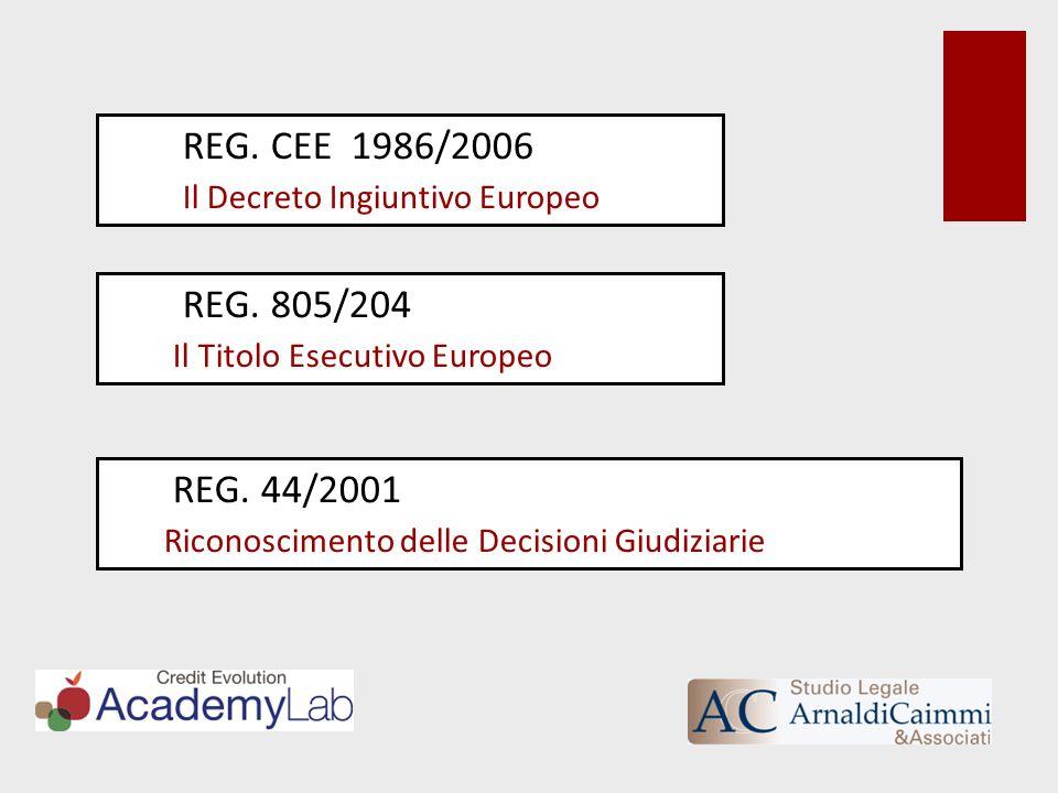 REG. CEE 1986/2006 Il Decreto Ingiuntivo Europeo REG. 805/204 Il Titolo Esecutivo Europeo REG. 44/2001 Riconoscimento delle Decisioni Giudiziarie