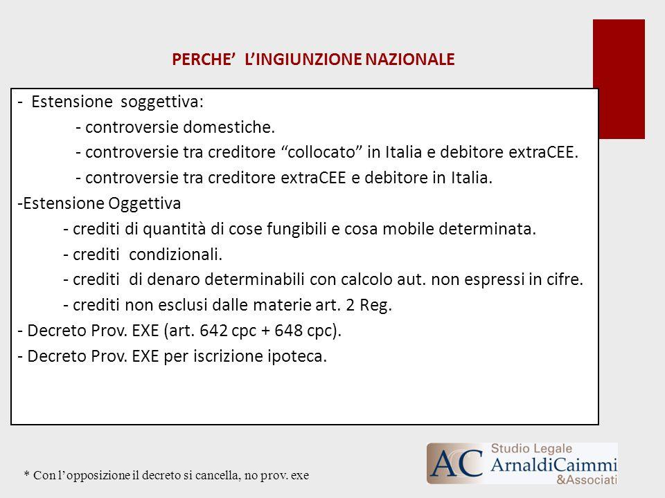 PERCHE LINGIUNZIONE NAZIONALE - Estensione soggettiva: - controversie domestiche. - controversie tra creditore collocato in Italia e debitore extraCEE
