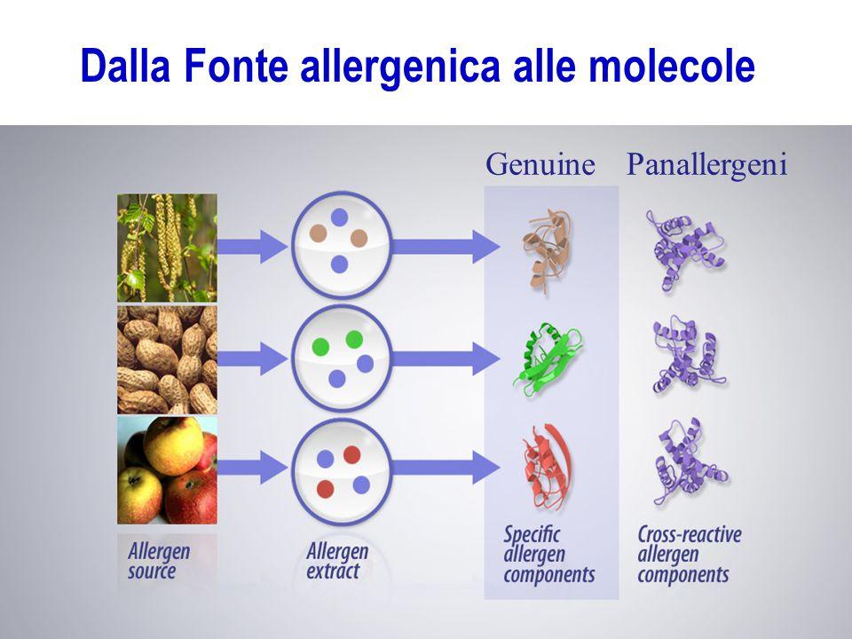 Dalla Fonte allergenica alle molecole GenuinePanallergeni