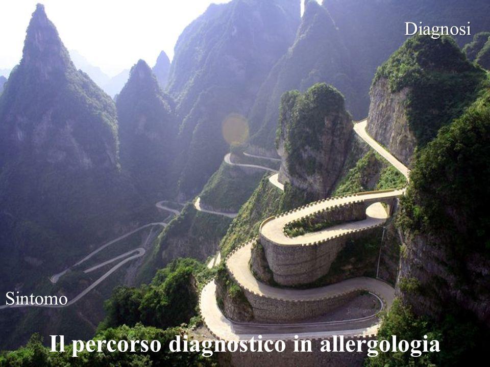 Diagnosi Sintomo
