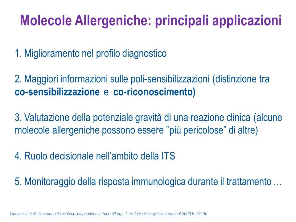 1. Miglioramento nel profilo diagnostico 2. Maggiori informazioni sulle poli-sensibilizzazioni (distinzione tra co-sensibilizzazione e co-riconoscimen