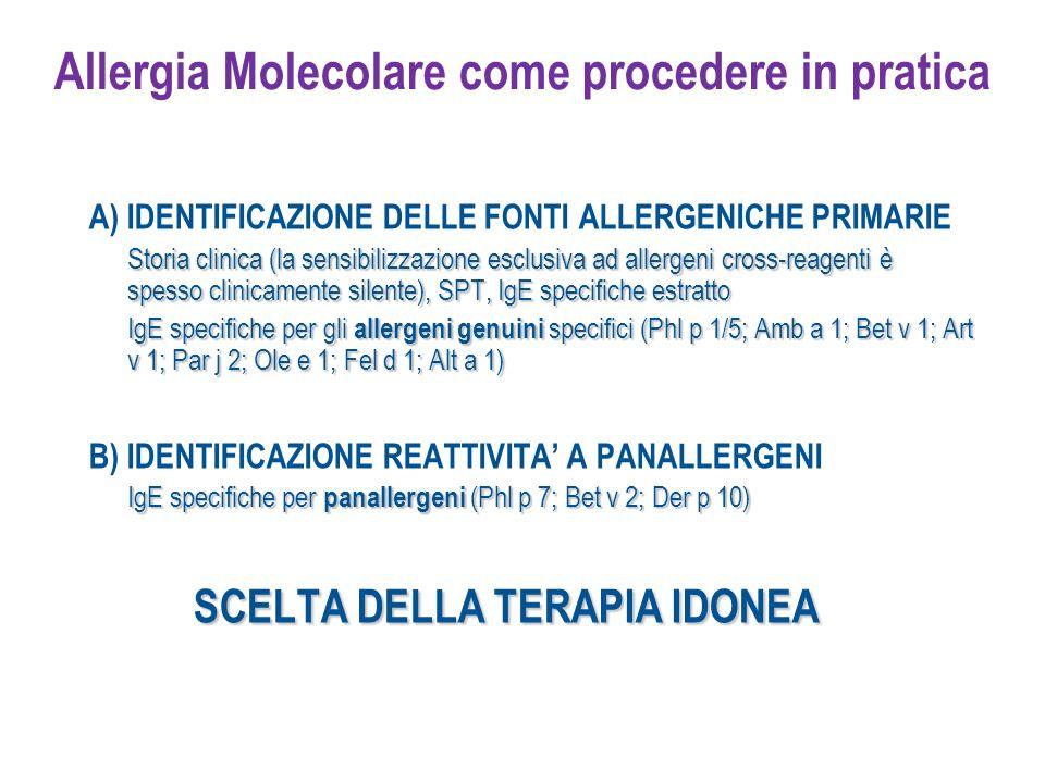 A) IDENTIFICAZIONE DELLE FONTI ALLERGENICHE PRIMARIE Storia clinica (la sensibilizzazione esclusiva ad allergeni cross-reagenti è spesso clinicamente