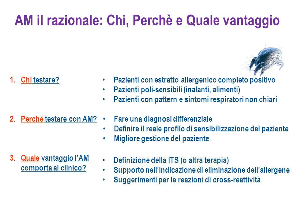 AM il razionale: Chi, Perchè e Quale vantaggio 1. 1.Chi testare? 2. 2.Perchè testare con AM? 3. 3.Quale vantaggio lAM comporta al clinico? Pazienti co