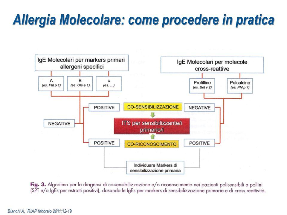 Allergia Molecolare: come procedere in pratica Bianchi A, RIAP febbraio 2011;12-19