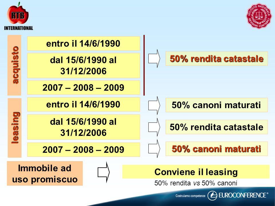 entro il 14/6/1990 dal 15/6/1990 al 31/12/2006 50% rendita catastale 2007 – 2008 – 2009 acquisto entro il 14/6/1990 50% canoni maturati dal 15/6/1990 al 31/12/2006 50% rendita catastale 2007 – 2008 – 2009 50% canoni maturati leasing Conviene il leasing Immobile ad uso promiscuo 50% rendita vs 50% canoni