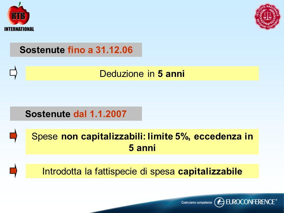 Sostenute fino a 31.12.06 Sostenute dal 1.1.2007 Deduzione in 5 anni Spese non capitalizzabili: limite 5%, eccedenza in 5 anni Introdotta la fattispecie di spesa capitalizzabile