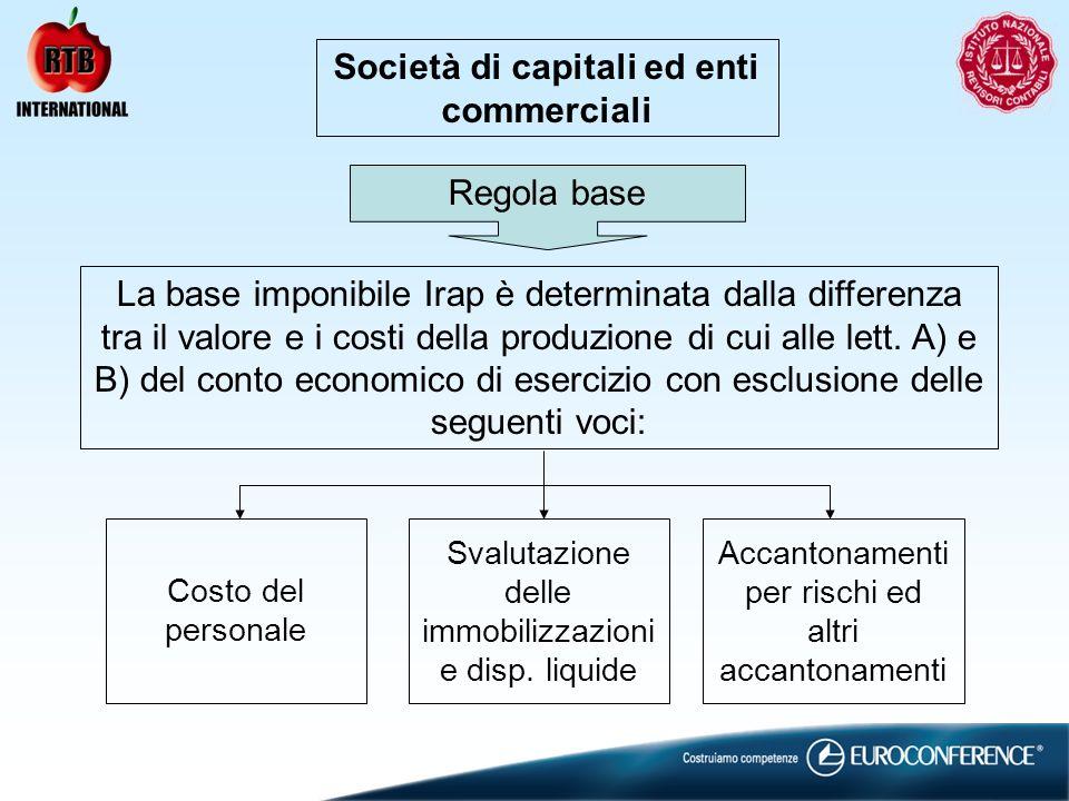 Società di capitali ed enti commerciali Regola base La base imponibile Irap è determinata dalla differenza tra il valore e i costi della produzione di