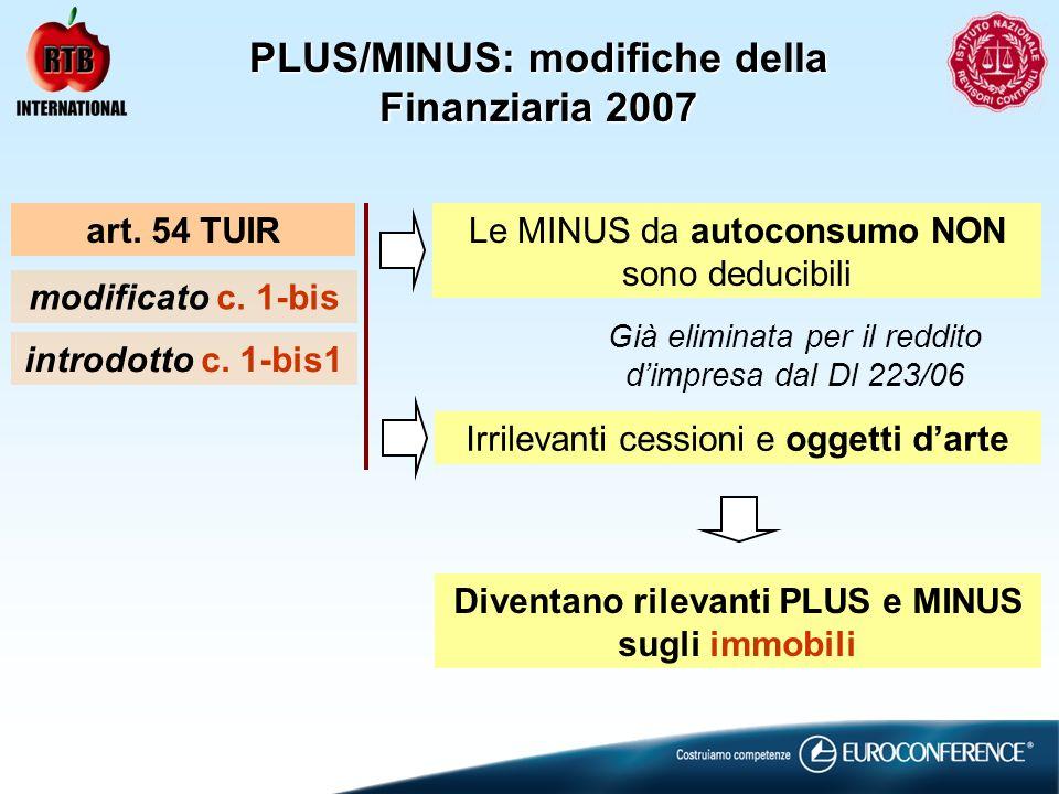 PLUS/MINUS: modifiche della Finanziaria 2007 Le MINUS da autoconsumo NON sono deducibili Irrilevanti cessioni e oggetti darte modificato c. 1-bis Dive