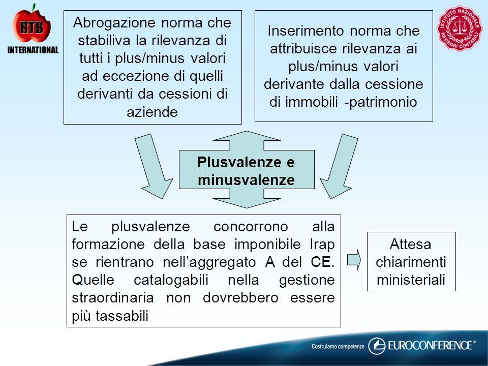 Plusvalenze e minusvalenze Abrogazione norma che stabiliva la rilevanza di tutti i plus/minus valori ad eccezione di quelli derivanti da cessioni di a