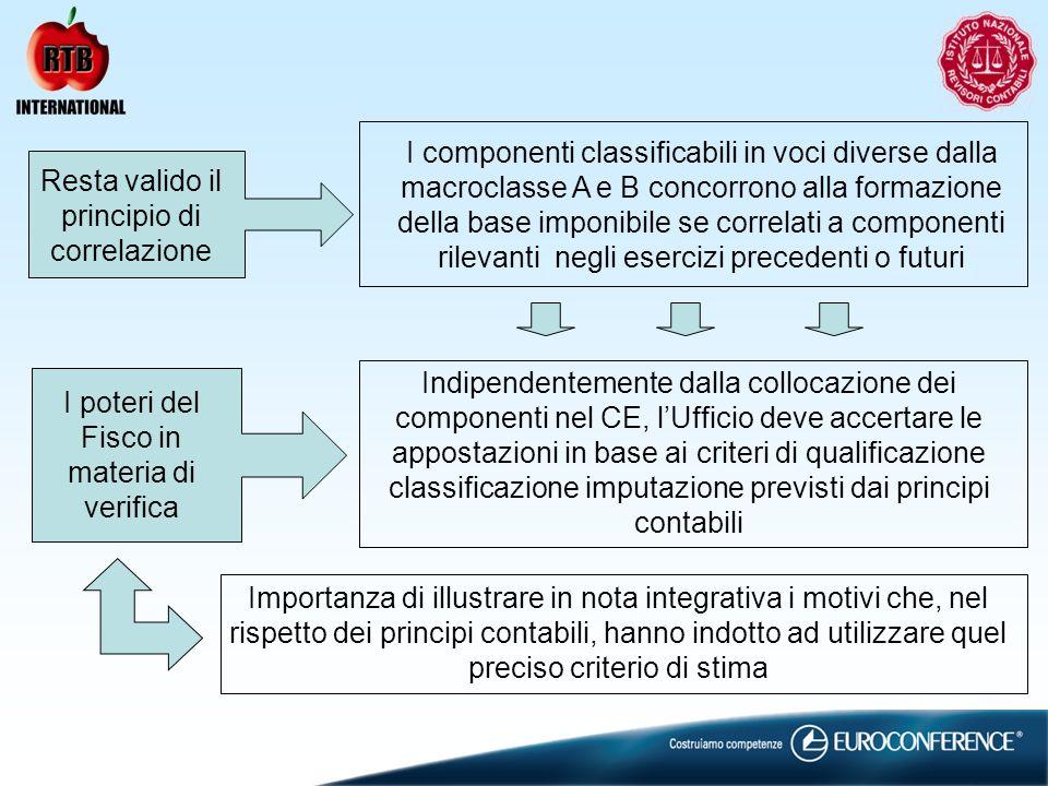Resta valido il principio di correlazione I componenti classificabili in voci diverse dalla macroclasse A e B concorrono alla formazione della base im