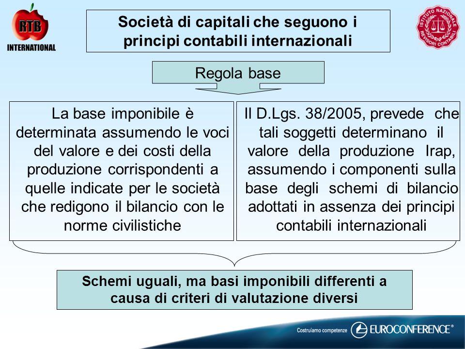 Società di capitali che seguono i principi contabili internazionali Regola base La base imponibile è determinata assumendo le voci del valore e dei co
