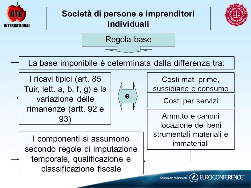 Società di persone e imprenditori individuali Regola base La base imponibile è determinata dalla differenza tra: I ricavi tipici (art. 85 Tuir, lett.