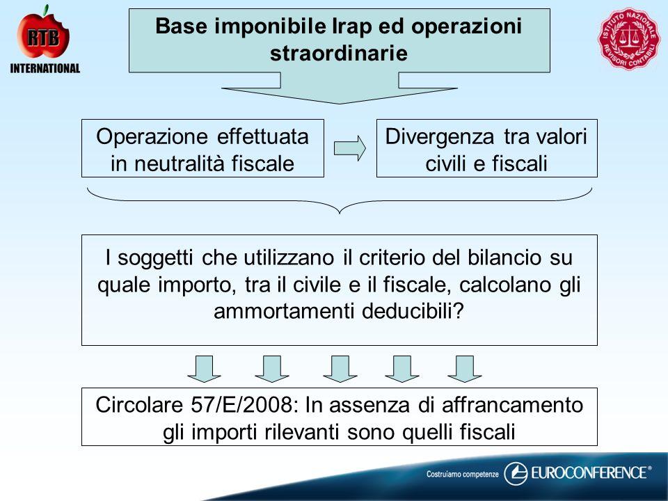Base imponibile Irap ed operazioni straordinarie Operazione effettuata in neutralità fiscale Divergenza tra valori civili e fiscali I soggetti che uti