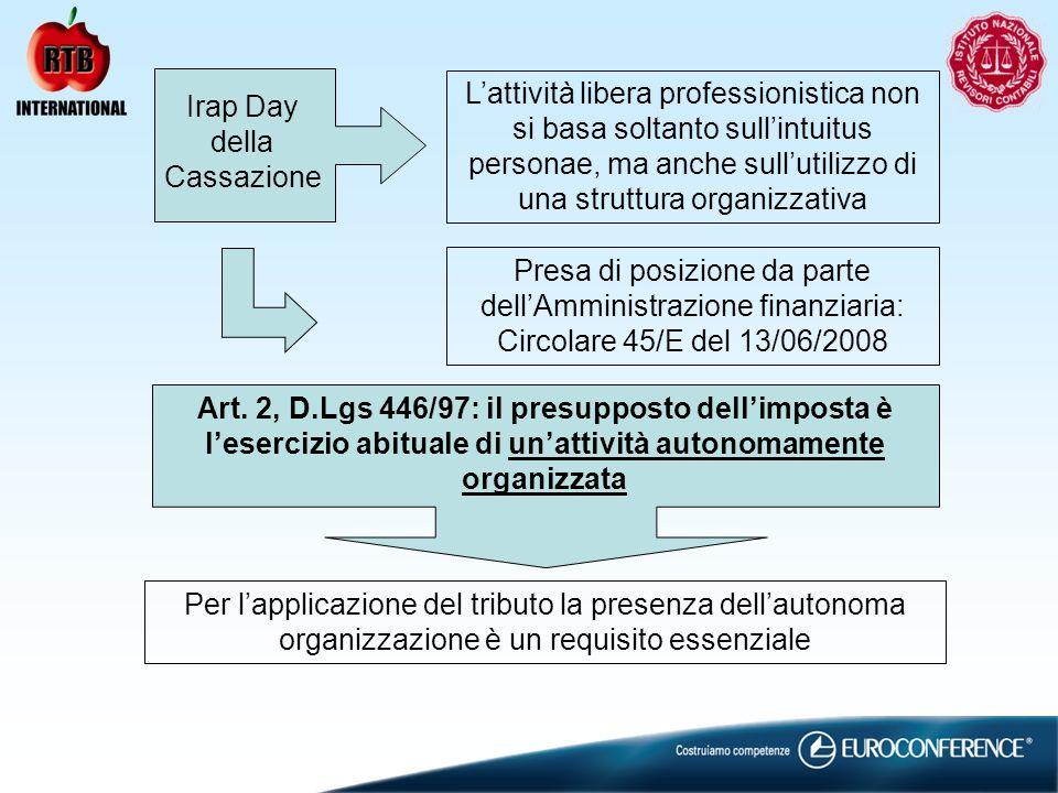 Art. 2, D.Lgs 446/97: il presupposto dellimposta è lesercizio abituale di unattività autonomamente organizzata Lattività libera professionistica non s