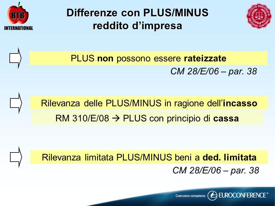Differenze con PLUS/MINUS reddito dimpresa PLUS non possono essere rateizzate CM 28/E/06 – par. 38 Rilevanza delle PLUS/MINUS in ragione dellincasso R