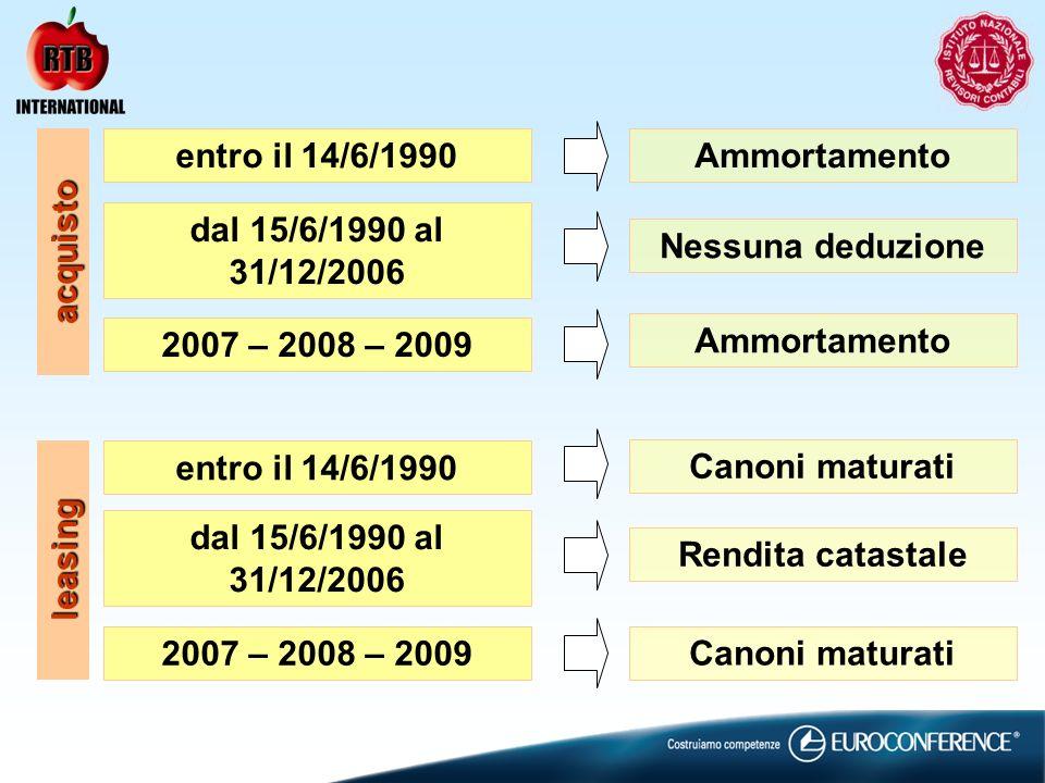 entro il 14/6/1990Ammortamento dal 15/6/1990 al 31/12/2006 Nessuna deduzione 2007 – 2008 – 2009 Ammortamento acquisto entro il 14/6/1990 Canoni maturati dal 15/6/1990 al 31/12/2006 Rendita catastale 2007 – 2008 – 2009 Canoni maturati leasing