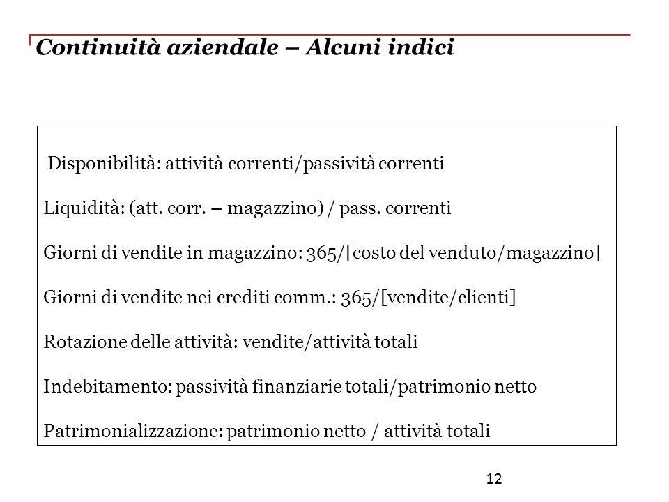 Continuità aziendale – Alcuni indici Disponibilità: attività correnti/passività correnti Liquidità: (att. corr. – magazzino) / pass. correnti Giorni d