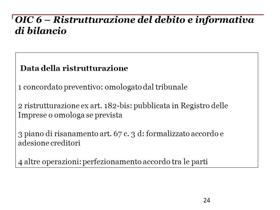 OIC 6 – Ristrutturazione del debito e informativa di bilancio Data della ristrutturazione 1 concordato preventivo: omologato dal tribunale 2 ristruttu