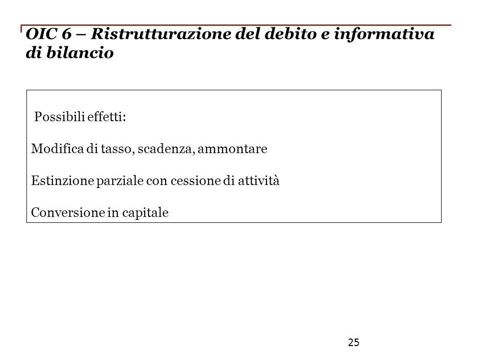 OIC 6 – Ristrutturazione del debito e informativa di bilancio Possibili effetti: Modifica di tasso, scadenza, ammontare Estinzione parziale con cessio