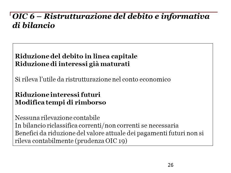 OIC 6 – Ristrutturazione del debito e informativa di bilancio Riduzione del debito in linea capitale Riduzione di interessi già maturati Si rileva lut