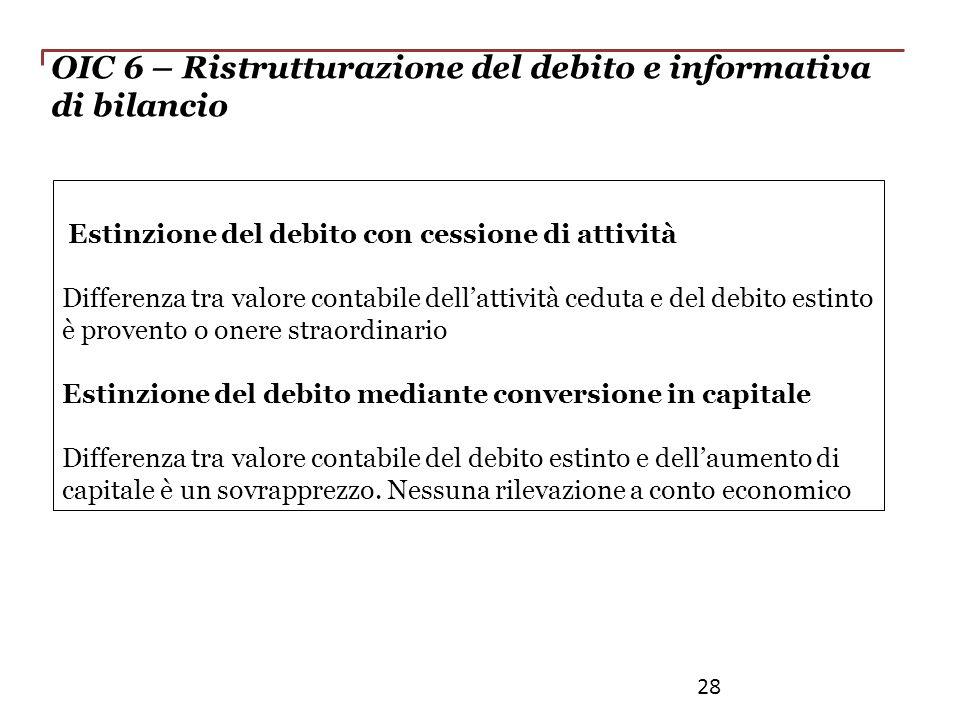 OIC 6 – Ristrutturazione del debito e informativa di bilancio Estinzione del debito con cessione di attività Differenza tra valore contabile dellattiv