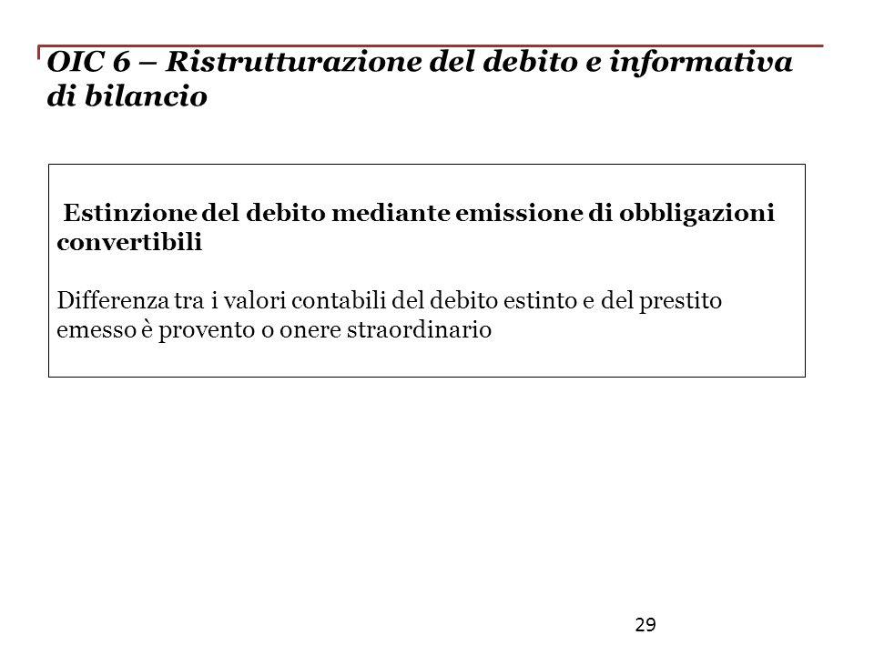 OIC 6 – Ristrutturazione del debito e informativa di bilancio Estinzione del debito mediante emissione di obbligazioni convertibili Differenza tra i v
