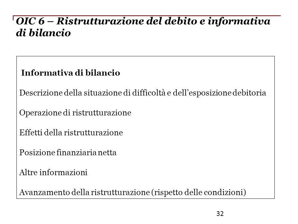 OIC 6 – Ristrutturazione del debito e informativa di bilancio Informativa di bilancio Descrizione della situazione di difficoltà e dellesposizione deb