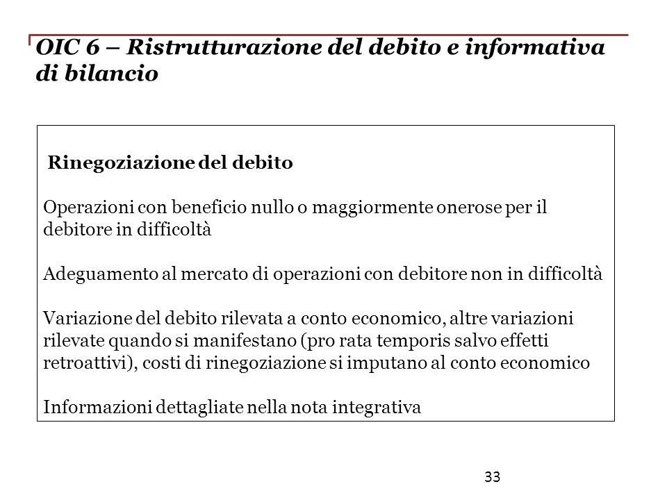 OIC 6 – Ristrutturazione del debito e informativa di bilancio Rinegoziazione del debito Operazioni con beneficio nullo o maggiormente onerose per il d