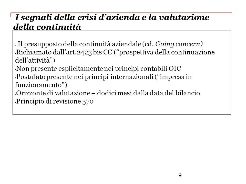 I segnali della crisi dazienda e la valutazione della continuità Il presupposto della continuità aziendale (cd. Going concern) Richiamato dallart.2423
