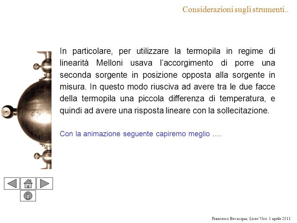 Francesco Bevacqua, Liceo Vico 1 aprile 2011 In particolare, per utilizzare la termopila in regime di linearità Melloni usava laccorgimento di porre u