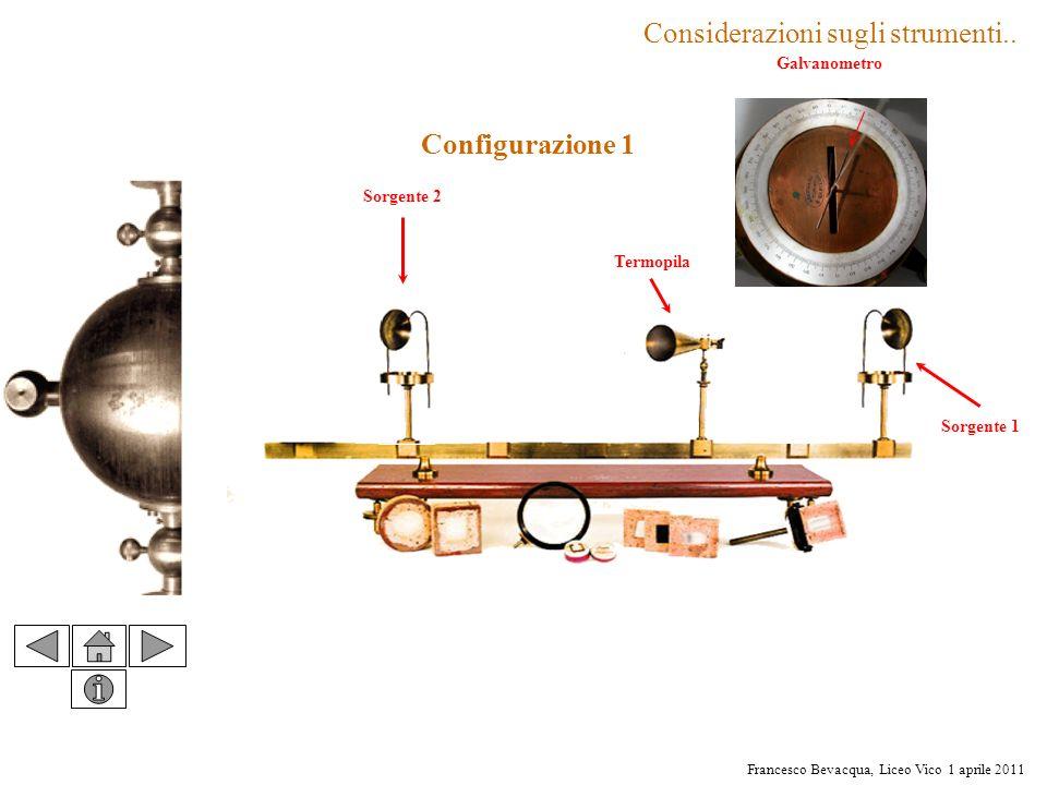 Francesco Bevacqua, Liceo Vico 1 aprile 2011 Sorgente 1 Sorgente 2 Configurazione 1 Galvanometro Termopila Considerazioni sugli strumenti..