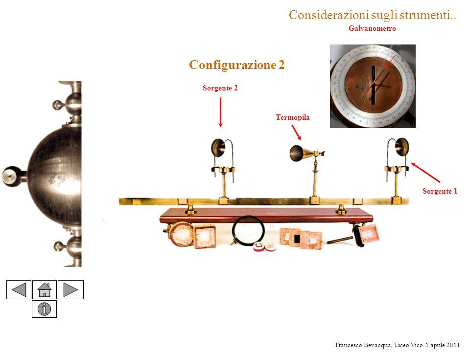 Francesco Bevacqua, Liceo Vico 1 aprile 2011 Sorgente 1 Sorgente 2 Configurazione 2 Galvanometro Termopila Considerazioni sugli strumenti..