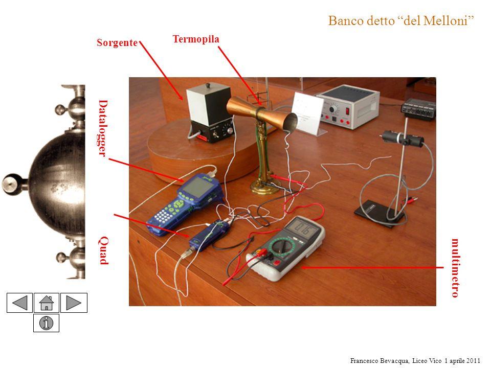 Francesco Bevacqua, Liceo Vico 1 aprile 2011 Banco detto del Melloni Sorgente Termopila Datalogger Quad multimetro