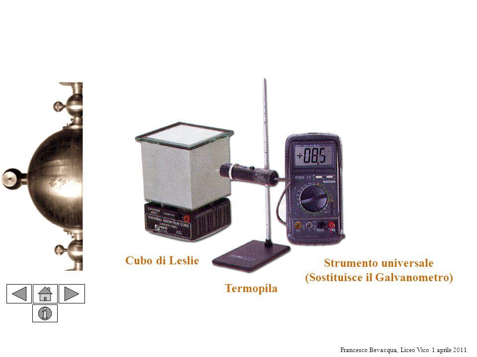 Francesco Bevacqua, Liceo Vico 1 aprile 2011 Termopila Cubo di Leslie Strumento universale (Sostituisce il Galvanometro)