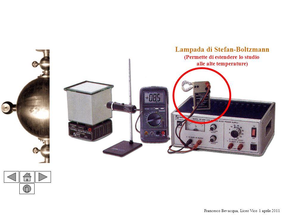Lampada di Stefan-Boltzmann (Permette di estendere lo studio alle alte temperature)