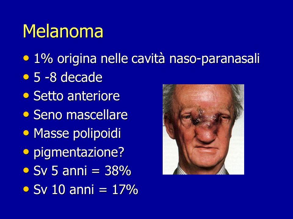 Melanoma 1% origina nelle cavità naso-paranasali 1% origina nelle cavità naso-paranasali 5 -8 decade 5 -8 decade Setto anteriore Setto anteriore Seno