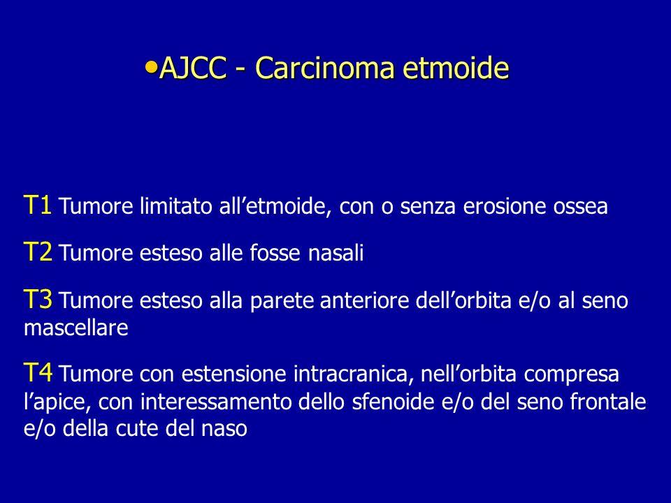 AJCC - Carcinoma etmoide AJCC - Carcinoma etmoide T1 Tumore limitato alletmoide, con o senza erosione ossea T2 Tumore esteso alle fosse nasali T3 Tumo
