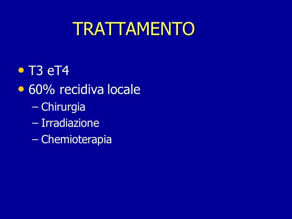 TRATTAMENTO T3 eT4 60% recidiva locale – –Chirurgia – –Irradiazione – –Chemioterapia
