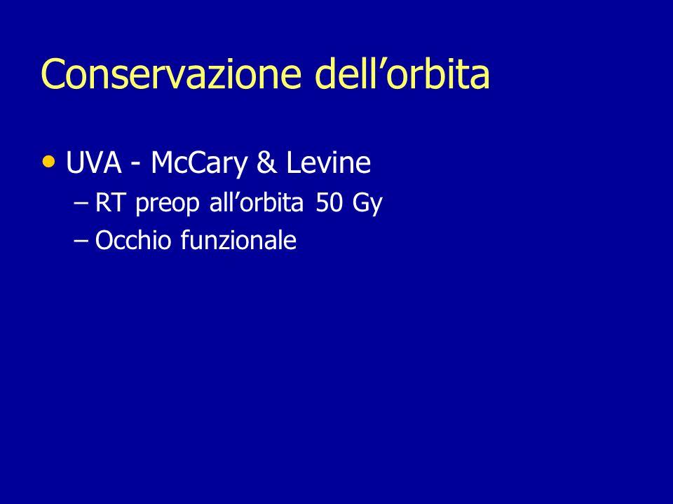 Conservazione dellorbita UVA - McCary & Levine – –RT preop allorbita 50 Gy – –Occhio funzionale