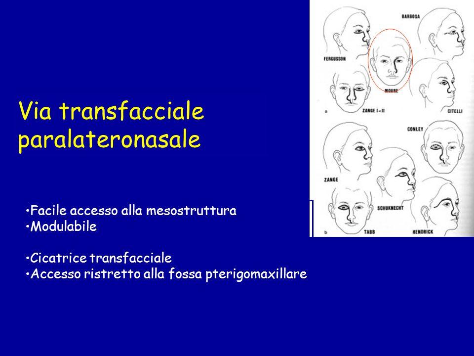 Via transfacciale paralateronasale Facile accesso alla mesostruttura Modulabile Cicatrice transfacciale Accesso ristretto alla fossa pterigomaxillare