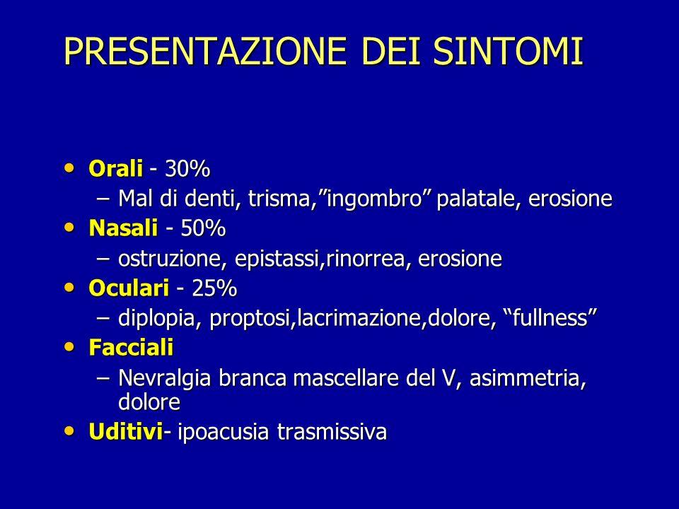 PRESENTAZIONE DEI SINTOMI Orali - 30% Orali - 30% –Mal di denti, trisma,ingombro palatale, erosione Nasali - 50% Nasali - 50% –ostruzione, epistassi,r