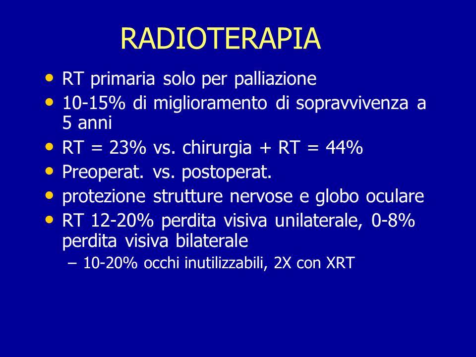 RADIOTERAPIA RT primaria solo per palliazione 10-15% di miglioramento di sopravvivenza a 5 anni RT = 23% vs. chirurgia + RT = 44% Preoperat. vs. posto