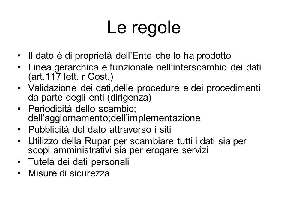 Le regole Il dato è di proprietà dellEnte che lo ha prodotto Linea gerarchica e funzionale nellinterscambio dei dati (art.117 lett.
