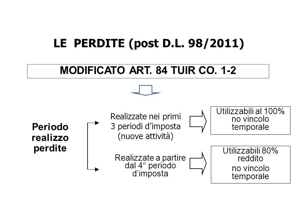 MODIFICATO ART.84 TUIR CO.
