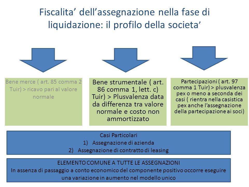 Fiscalita dellassegnazione nella fase di liquidazione: il profilo della societa Bene merce ( art.