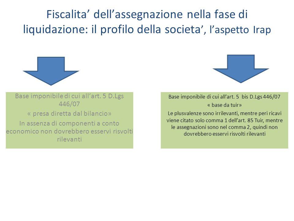 Fiscalita dellassegnazione nella fase di liquidazione: il profilo della societa, laspetto Irap Base imponibile di cui allart.