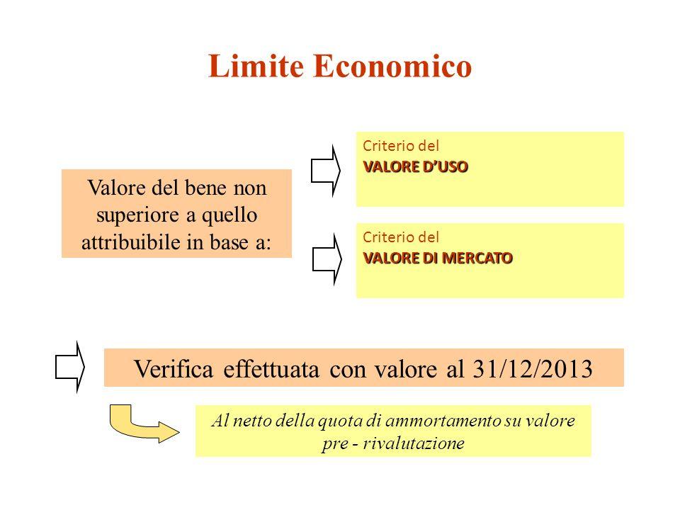 Limite Economico Criterio del VALORE DUSO Valore del bene non superiore a quello attribuibile in base a: Criterio del VALORE DI MERCATO Verifica effettuata con valore al 31/12/2013 Al netto della quota di ammortamento su valore pre - rivalutazione