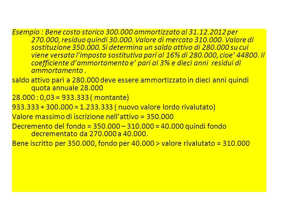 Passaggi successivi per incrementare il bene ed il fondo Esempio : Bene costo storico 300.000 ammortizzato al 31.12.2012 per 270.000, residuo quindi 30.000.