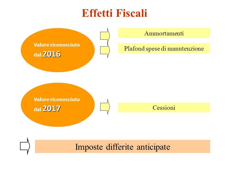Effetti Fiscali 2016 Valore riconosciuto dal 2016 Ammortamenti Plafond spese di manutenzione Cessioni Imposte differite anticipate 2017 Valore riconosciuto dal 2017